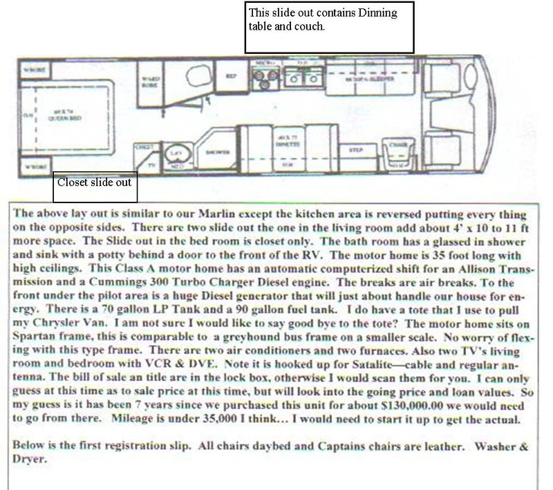 Marline Motor Home layout
